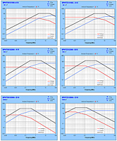 Typical Maximum Rating Curves SPHT Series